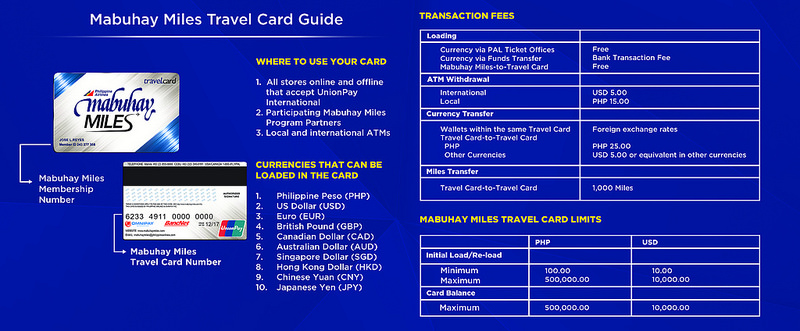 Mabuhay Miles Travel Card